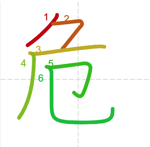Học từ vựng tiếng Trung có trong sách Chuyển Pháp Luân - chữ nguy; học tiếng trung; học tiếng trung; từ vựng tiếng trung; học tiếng trung cơ bản