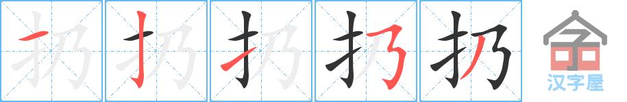 Học từ vựng tiếng Trung có trong sách Chuyển Pháp Luân - chữ nhận; học tiếng trung; học tiếng trung; từ vựng tiếng trung; học tiếng trung cơ bản