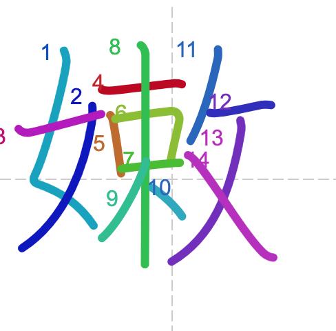 Học từ vựng tiếng Trung có trong sách Chuyển Pháp Luân - chữ nộn; học tiếng trung; học tiếng trung; từ vựng tiếng trung; học tiếng trung cơ bản