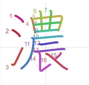 Học từ vựng tiếng Trung có trong sách Chuyển Pháp Luân - chữ nùng; học tiếng trung; học tiếng trung; từ vựng tiếng trung; học tiếng trung cơ bản