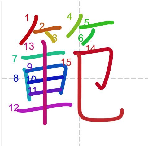 Học từ vựng tiếng Trung có trong sách Chuyển Pháp Luân - chữ phạm; học tiếng trung; học tiếng trung; từ vựng tiếng trung; học tiếng trung cơ bản