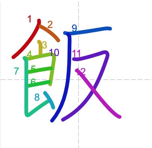 Học từ vựng tiếng Trung có trong sách Chuyển Pháp Luân - chữ phạn; học tiếng trung; học tiếng trung; từ vựng tiếng trung; học tiếng trung cơ bản