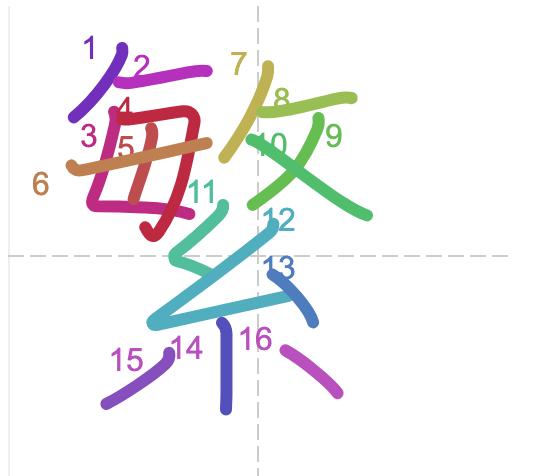 Học từ vựng tiếng Trung có trong sách Chuyển Pháp Luân - chữ phiền; học tiếng trung; học tiếng trung; từ vựng tiếng trung; học tiếng trung cơ bản