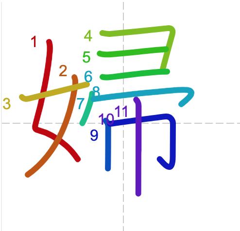Học từ vựng tiếng Trung có trong sách Chuyển Pháp Luân - chữ phụ; học tiếng trung; học tiếng trung; từ vựng tiếng trung; học tiếng trung cơ bản