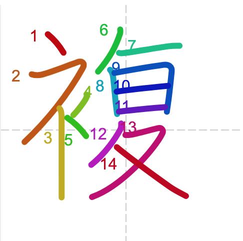 Học từ vựng tiếng Trung có trong sách Chuyển Pháp Luân - chữ phức; học tiếng trung; học tiếng trung; từ vựng tiếng trung; học tiếng trung cơ bản