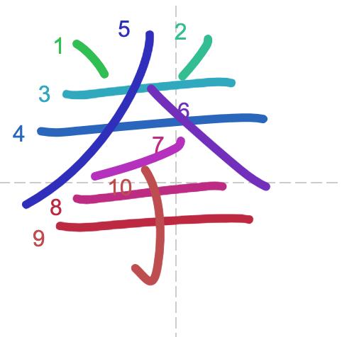 Học từ vựng tiếng Trung có trong sách Chuyển Pháp Luân - chữ quyền; học tiếng trung; học tiếng trung; từ vựng tiếng trung; học tiếng trung cơ bản