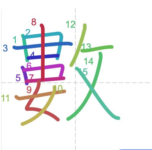 Học từ vựng tiếng Trung có trong sách Chuyển Pháp Luân - chữ số; học tiếng trung; học tiếng trung; từ vựng tiếng trung; học tiếng trung cơ bản