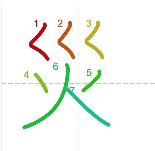 Học từ vựng tiếng Trung có trong sách Chuyển Pháp Luân - chữ tai; học tiếng trung; học tiếng trung; từ vựng tiếng trung; học tiếng trung cơ bản