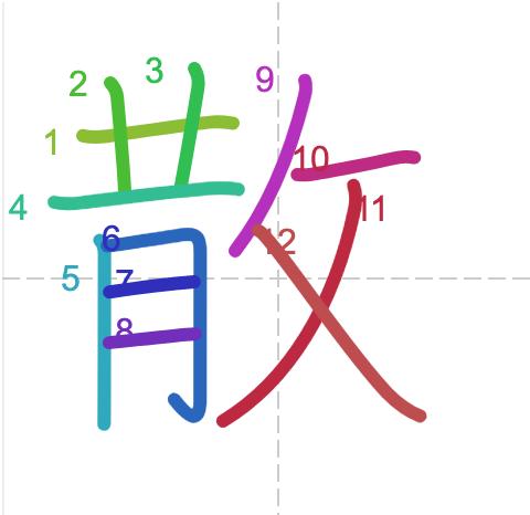 Học từ vựng tiếng Trung có trong sách Chuyển Pháp Luân - chữ tản; học tiếng trung; học tiếng trung; từ vựng tiếng trung; học tiếng trung cơ bản