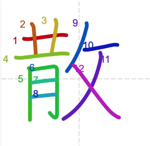Học từ vựng tiếng Trung có trong sách Chuyển Pháp Luân - chữ tán; học tiếng trung; học tiếng trung; từ vựng tiếng trung; học tiếng trung cơ bản