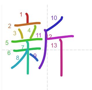 Học từ vựng tiếng Trung có trong sách Chuyển Pháp Luân - chữ tân; học tiếng trung; học tiếng trung; từ vựng tiếng trung; học tiếng trung cơ bản