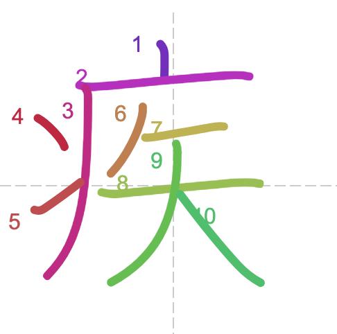 Học từ vựng tiếng Trung có trong sách Chuyển Pháp Luân - chữ tật; học tiếng trung; học tiếng trung; từ vựng tiếng trung; học tiếng trung cơ bản