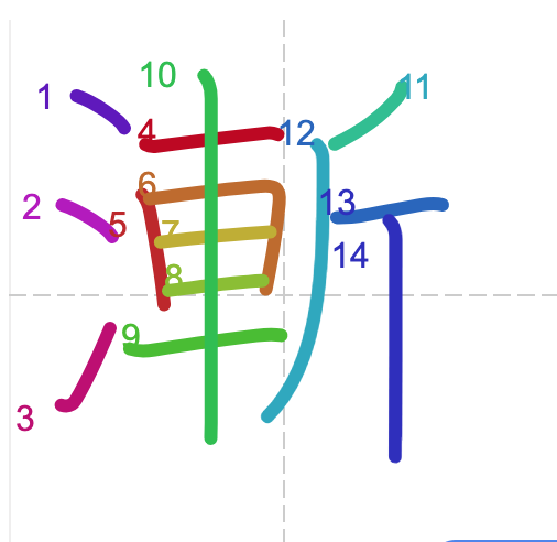 Học từ vựng tiếng Trung có trong sách Chuyển Pháp Luân - chữ tiệm; học tiếng trung; học tiếng trung; từ vựng tiếng trung; học tiếng trung cơ bản