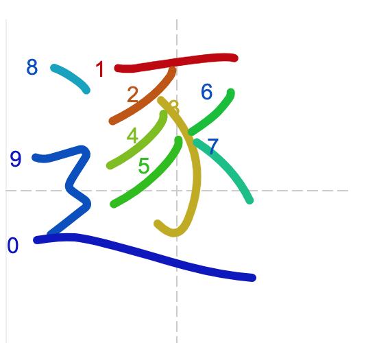 Học từ vựng tiếng Trung có trong sách Chuyển Pháp Luân - chữ trục; học tiếng trung; học tiếng trung; từ vựng tiếng trung; học tiếng trung cơ bản