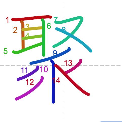 Học từ vựng tiếng Trung có trong sách Chuyển Pháp Luân - chữ tụ; học tiếng trung; học tiếng trung; từ vựng tiếng trung; học tiếng trung cơ bản