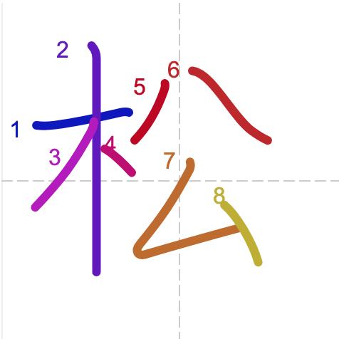 Học từ vựng tiếng Trung có trong sách Chuyển Pháp Luân - chữ tùng; học tiếng trung; học tiếng trung; từ vựng tiếng trung; học tiếng trung cơ bản