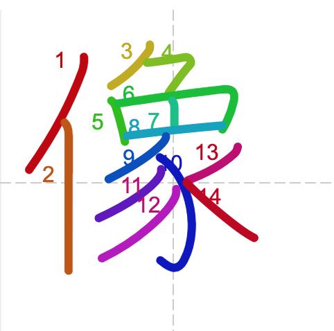 Học từ vựng tiếng Trung có trong sách Chuyển Pháp Luân - chữ tượng; học tiếng trung; học tiếng trung; từ vựng tiếng trung; học tiếng trung cơ bản