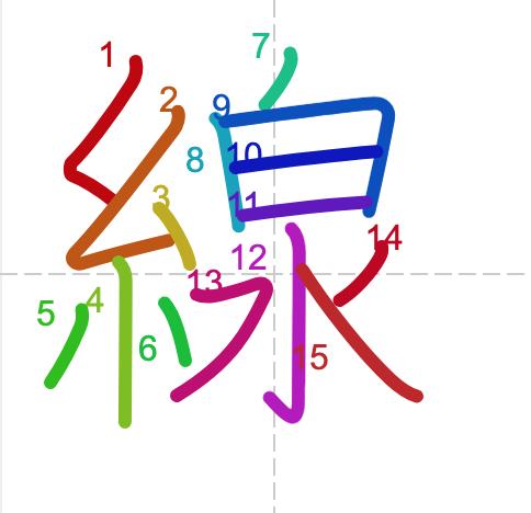 Học từ vựng tiếng Trung có trong sách Chuyển Pháp Luân - chữ tuyến; học tiếng trung; học tiếng trung; từ vựng tiếng trung; học tiếng trung cơ bản