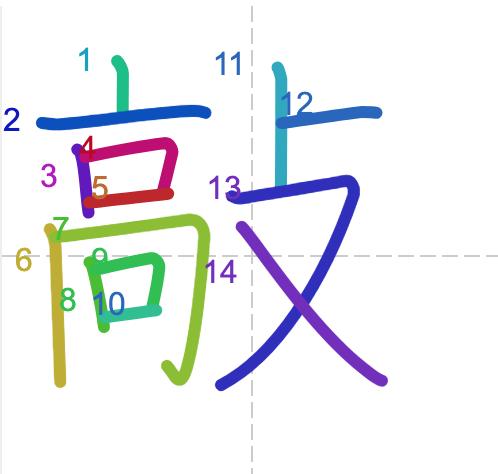 Học từ vựng tiếng Trung có trong sách Chuyển Pháp Luân - chữ xao; học tiếng trung; học tiếng trung; từ vựng tiếng trung; học tiếng trung cơ bản