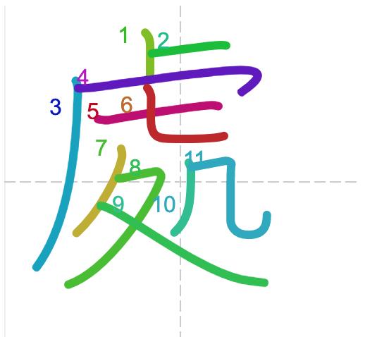 Học từ vựng tiếng Trung có trong sách Chuyển Pháp Luân - chữ xử; học tiếng trung; học tiếng trung; từ vựng tiếng trung; học tiếng trung cơ bản
