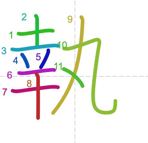 Học từ vựng tiếng Trung có trong sách Chuyển Pháp Luân - chữ chấp; học tiếng trung; học tiếng trung; từ vựng tiếng trung; học tiếng trung cơ bản