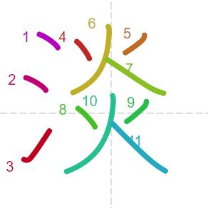 Học từ vựng tiếng Trung có trong sách Chuyển Pháp Luân - chữ đạm; học tiếng trung; học tiếng trung; từ vựng tiếng trung; học tiếng trung cơ bản
