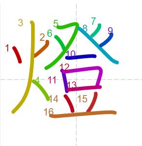 Học từ vựng tiếng Trung có trong sách Chuyển Pháp Luân - chữ đăng; học tiếng trung; học tiếng trung; từ vựng tiếng trung; học tiếng trung cơ bản