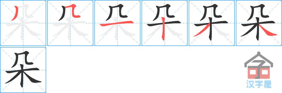 Học từ vựng tiếng Trung có trong sách Chuyển Pháp Luân - chữ đoá; học tiếng trung; học tiếng trung; từ vựng tiếng trung; học tiếng trung cơ bản