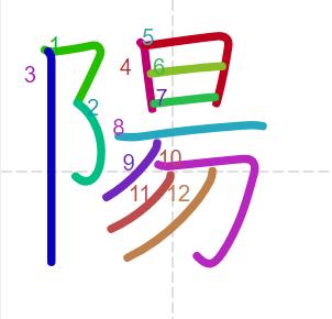 Học từ vựng tiếng Trung có trong sách Chuyển Pháp Luân - chữ dương; học tiếng trung; học tiếng trung; từ vựng tiếng trung; học tiếng trung cơ bản