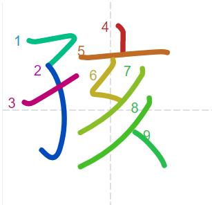 Học từ vựng tiếng Trung có trong sách Chuyển Pháp Luân - chữ hài; học tiếng trung; học tiếng trung; từ vựng tiếng trung; học tiếng trung cơ bản