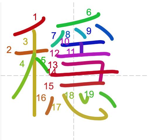Học từ vựng tiếng Trung có trong sách Chuyển Pháp Luân - chữ ổn; học tiếng trung; học tiếng trung; từ vựng tiếng trung; học tiếng trung cơ bản