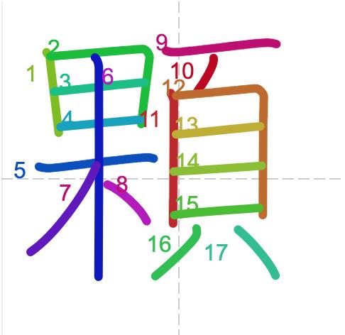 Học từ vựng tiếng Trung có trong sách Chuyển Pháp Luân - chữ khoả; học tiếng trung; học tiếng trung; từ vựng tiếng trung; học tiếng trung cơ bản