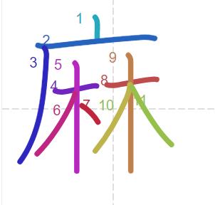 Học từ vựng tiếng Trung có trong sách Chuyển Pháp Luân - chữ ma; học tiếng trung; học tiếng trung; từ vựng tiếng trung; học tiếng trung cơ bản