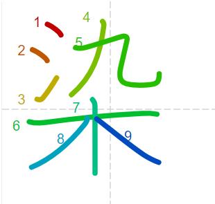 Học từ vựng tiếng Trung có trong sách Chuyển Pháp Luân - chữ nhiễm; học tiếng trung; học tiếng trung; từ vựng tiếng trung; học tiếng trung cơ bản