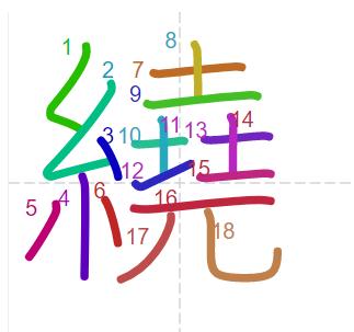 Học từ vựng tiếng Trung có trong sách Chuyển Pháp Luân - chữ nhiễu; học tiếng trung; học tiếng trung; từ vựng tiếng trung; học tiếng trung cơ bản