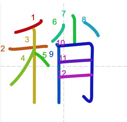 Học từ vựng tiếng Trung có trong sách Chuyển Pháp Luân - chữ sảo; học tiếng trung; học tiếng trung; từ vựng tiếng trung; học tiếng trung cơ bản