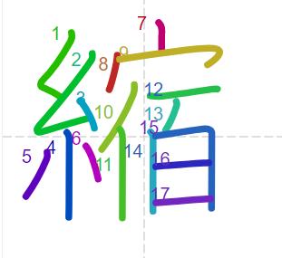 Học từ vựng tiếng Trung có trong sách Chuyển Pháp Luân - chữ súc; học tiếng trung; học tiếng trung; từ vựng tiếng trung; học tiếng trung cơ bản