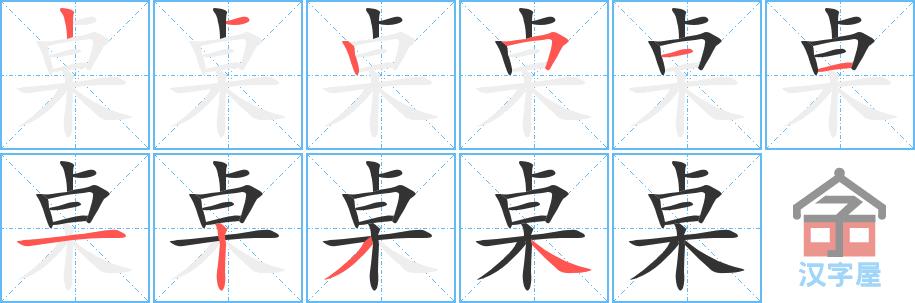 Học từ vựng tiếng Trung có trong sách Chuyển Pháp Luân - chữ trác; học tiếng trung; học tiếng trung; từ vựng tiếng trung; học tiếng trung cơ bản