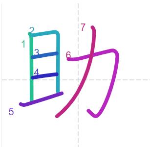 Học từ vựng tiếng Trung có trong sách Chuyển Pháp Luân - chữ trợ; học tiếng trung; học tiếng trung; từ vựng tiếng trung; học tiếng trung cơ bản
