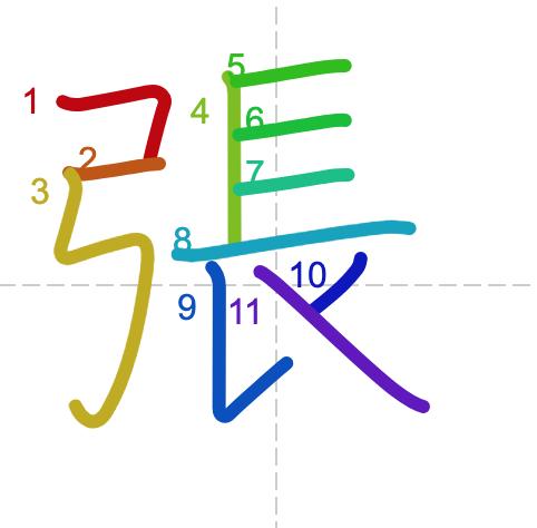 Học từ vựng tiếng Trung có trong sách Chuyển Pháp Luân - chữ trương; học tiếng trung; học tiếng trung; từ vựng tiếng trung; học tiếng trung cơ bản