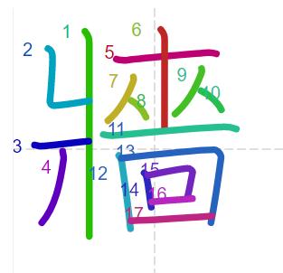 Học từ vựng tiếng Trung có trong sách Chuyển Pháp Luân - chữ tường; học tiếng trung; học tiếng trung; từ vựng tiếng trung; học tiếng trung cơ bản