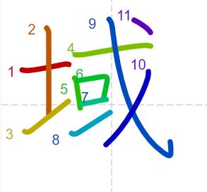 Học từ vựng tiếng Trung có trong sách Chuyển Pháp Luân - chữ vực; học tiếng trung; học tiếng trung; từ vựng tiếng trung; học tiếng trung cơ bản