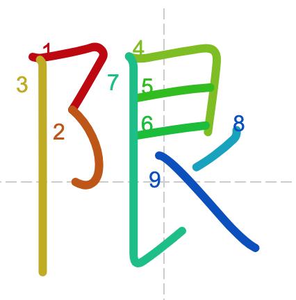 Học từ vựng tiếng Trung có trong sách Chuyển Pháp Luân - chữ hạn; học tiếng trung; học tiếng trung; từ vựng tiếng trung; học tiếng trung cơ bản