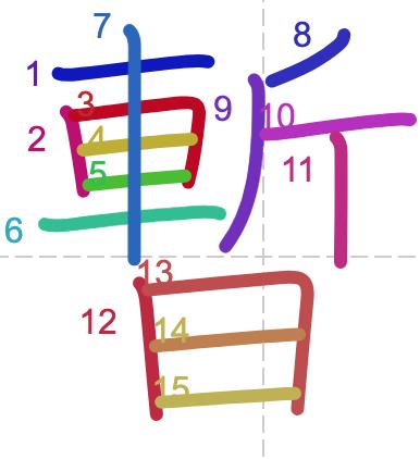 Học từ vựng tiếng Trung có trong sách Chuyển Pháp Luân - chữ tạm; học tiếng trung; học tiếng trung; từ vựng tiếng trung; học tiếng trung cơ bản