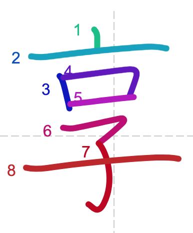 Học từ vựng tiếng Trung có trong sách Chuyển Pháp Luân - chữ hưởng; học tiếng trung; học tiếng trung; từ vựng tiếng trung; học tiếng trung cơ bản