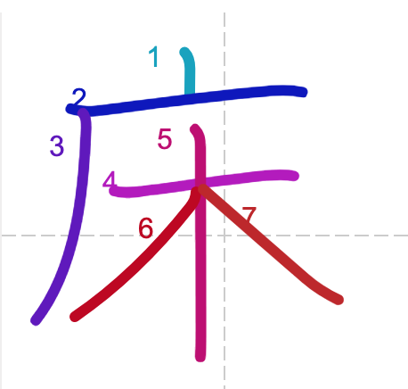 Học từ vựng tiếng Trung có trong sách Chuyển Pháp Luân - chữ sàng; học tiếng trung; học tiếng trung; từ vựng tiếng trung; học tiếng trung cơ bản