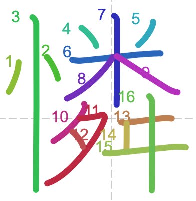 Học từ vựng tiếng Trung có trong sách Chuyển Pháp Luân - chữ liên; học tiếng trung; học tiếng trung; từ vựng tiếng trung; học tiếng trung cơ bản