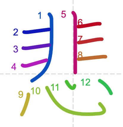 Học từ vựng tiếng Trung có trong sách Chuyển Pháp Luân - chữ bi; học tiếng trung; học tiếng trung; từ vựng tiếng trung; học tiếng trung cơ bản