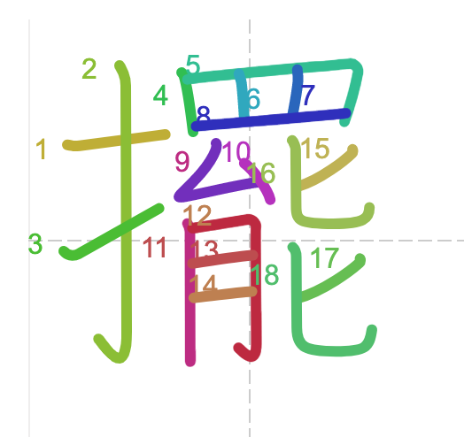 Học từ vựng tiếng Trung có trong sách Chuyển Pháp Luân - chữ bài; học tiếng trung; học tiếng trung; từ vựng tiếng trung; học tiếng trung cơ bản