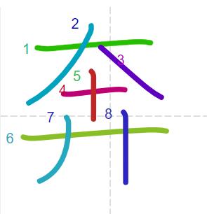 Học từ vựng tiếng Trung có trong sách Chuyển Pháp Luân - chữ bôn; học tiếng trung; học tiếng trung; từ vựng tiếng trung; học tiếng trung cơ bản